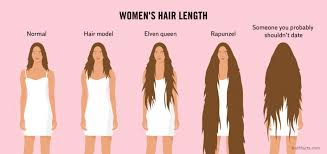 Hair Length Chart Women 15 Accurate Images That Explain Everything In Your Life