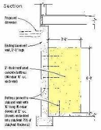 Small Picture Fixing a Bowed Basement Wall JLC Online Reinforced Concrete