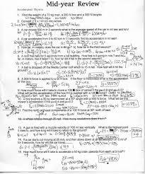 internet history essay introduction university
