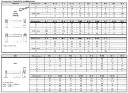 Nut Bolt Weight Chart Stainless Steel Fasteners Manufacturer Ss Fastener Price