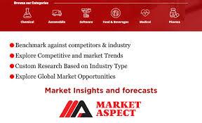 Cryogenic Liquid Cylinders Market Future Prospects