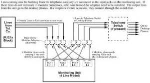 similiar 4 wire telephone wiring diagram keywords wiring diagram symbols as well 4 wire telephone wiring circuit