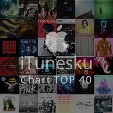 Chart Top 40 Prambors Januari 2018 Itunes Plus Aac M4a