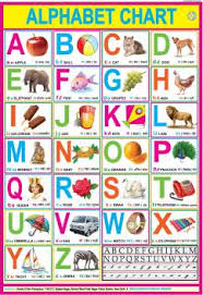 Alphabet Chart Laminated 28 Inch X 40 Inch Rolled Paper