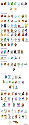 Dragon Story Chart Todos Os Ovos Do Dragon City Dragon City Dragon City Game