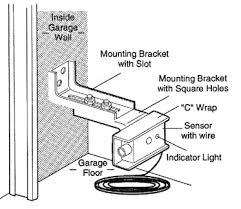 garage door eye wiring diagram wiring diagram general garage door opener troubleshooting wiring diagram