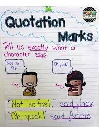Quotation Marks Anchor Chart Quotation Marks Anchor Charts First Grade First Grade