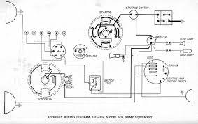 apperson wiring diagram of 1923 1924 model 6 23 remy equipment starter generator wiring diagram readingrat