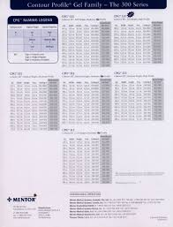 Mentor Breast Implants Size Chart Mentor Breast Implants Size Chart Best Picture Of Chart