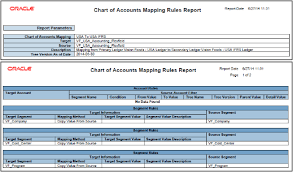 Chart Of Accounts In Oracle Apps R12 Query Financial Reporting And Analysis Chapter 6 Rrelease 13