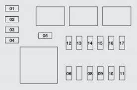 alfa romeo giulietta fuse box diagram alfa image alfa romeo 147 radio wiring diagram alfa trailer wiring diagram on alfa romeo giulietta fuse box