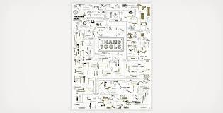 hand tool names. hand-tools hand tool names a