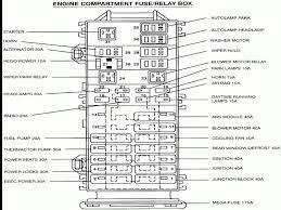 2008 ford f250 super duty fuse box diagram 2008 dodge dakota fuse 1998 dodge dakota fuse box diagram at 2002 Dodge Dakota Fuse Diagram