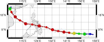 Typhoon Tracking Chart Digital Typhoon Typhoon 201330 Haiyan Detailed Track