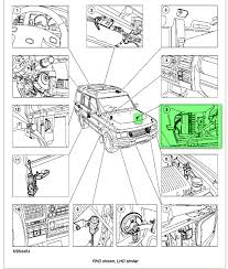 land rover discovery series wiring diagram images commsblogthe land rover discovery series 1 wiring diagram images commsblogthe land rover page commsblog land rover discovery wiring diagram additionally