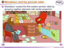 KS4 Chemistry The Periodic Table. - ppt download