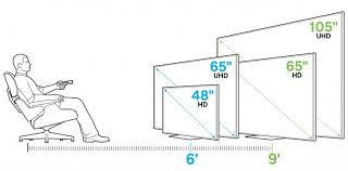 similiar tv size keywords flat screen 65 inch smart tv flat circuit diagrams
