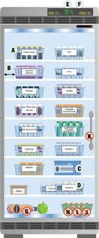 Food Storage Order Chart Unfolded Proper Food Storage Order Food Storage Order And