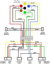trailer rear lights wiring diagram wiring diagram typical 7 pin trailer wiring diagram diagrams