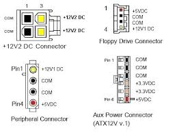 dell desktop power supply wiring diagram compaq dragonhawk tattoo full size of power supply wiring diagram pc dell pinout led page 1 computers gadgets diagrams