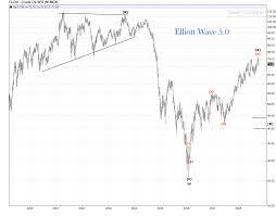 Crude Oil Weekly Chart Update Will The Bullish Mood Last