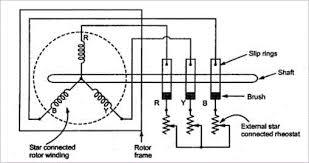 slip ring induction motor starter circuit diagram wiring diagrams slip ring induction motor wiring diagram digital