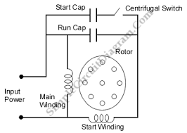 motor start run capacitor wiring diagram wiring diagrams 115 volt motor start capacitor wiring diagram