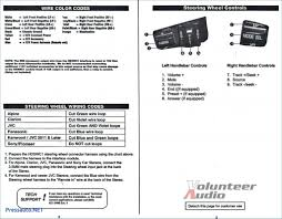 alpine radio wiring diagram highroadny Alpine Stereo Wiring Diagram at Alpine Wiring Harness Color Code