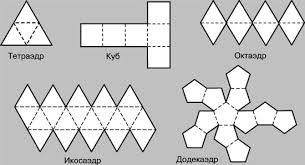 Платоновы тела Что это такое Пять правильных многогранников  Развёртки правильных многогранников