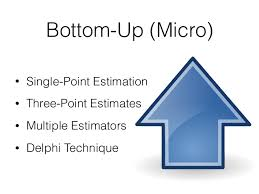 Bottom Up Time Estimations Techiques