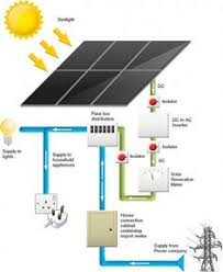 solar photovoltaic panels array wiring diagram non stop solar for you specializes in photovoltaic solar panels electric pv and hot water