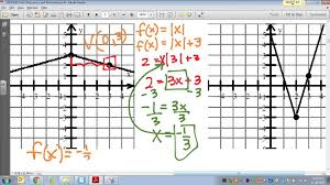 common core math writing absolute value equations given two points on a graph