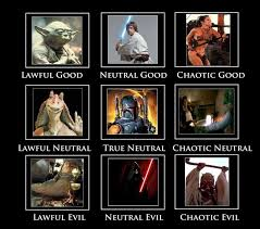 Alignment Chart 5e Star Wars Alignment Chart In 2019 Star Wars Characters