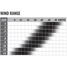 Snow Kite Wind Chart 2020 Cabrinha Moto Kiteboarding Kite