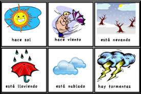 Homeschool Aventuras El Tiempo De Hoy Todays Weather For
