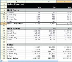 Demand Forecasting Excel Template Sales Forecast Templates Large