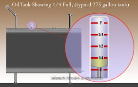 Home Heating Oil Tank Size Chart Oil Tank Size How Big Is My Oil Tank Cubby Oil