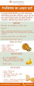 5 Month Pregnancy Food Chart In Hindi