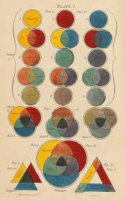 Brown Color Chart Wheel Tertiary Color Wikipedia