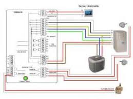 american standard furnace wiring schematic images thermostat wiring made simple