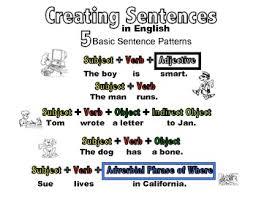 Sentence Pattern