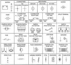 wiring diagram circuit breaker symbol images wiring diagram symbols electrical wiring symbol legend