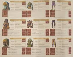 Ancient Armor Upgrades The Legend Of Zelda Breath Of The