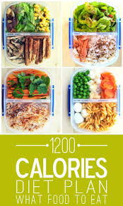 healthy snack ideas for weight loss nz. weight loss · 1200 calories diet plan \u2013 what foods to eat? healthy snack ideas for nz