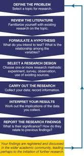 qualitative data survey objective data whereas qualitative the research process