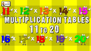 multiplication tables 11 to 20 multiplication s for children elearnin you