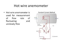 flow measurement Laser Doppler Anemometer at Hot Wire Anemometer Diagram