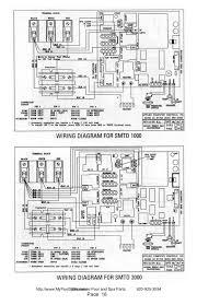 manual acc 18