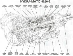 4l80e transmission electrical diagram diagram 2000 chevy 4l60e transmission wiring get image about