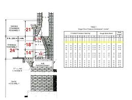 fireplace sizes standard fireplace insert dimensions